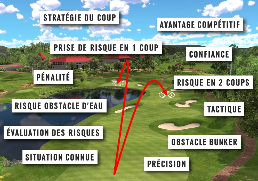 evenement seminaire golf strategie